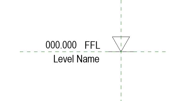 Level Symbol - FFL Triangle and Level Name