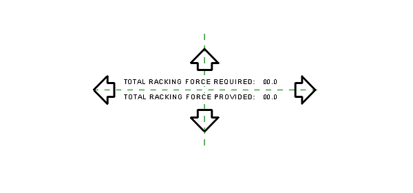 RACKING force totals